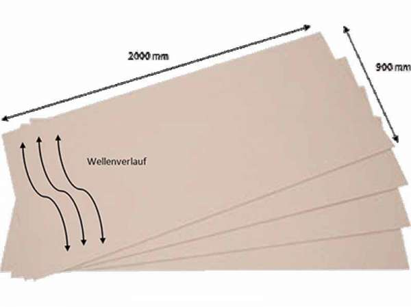 Wellpappe Zuschnitte 900x2000 mm 1-wellig