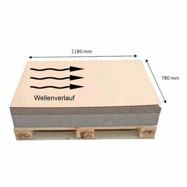 Wellpappe Zuschnitte 780x1180 mm 1-wellig